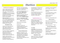 Resumo diuréticos