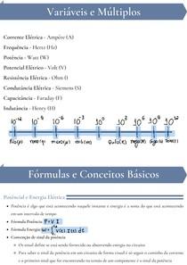 Conceitos e Fórmula de Circuitos Elétricos