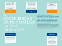 Contribuição da psicanálise para a educação