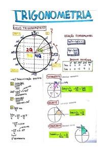 Mapa mental sobre trigonometria