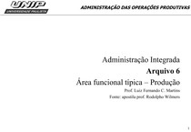 AI - arquivo 6 - área funcional típica - Produção