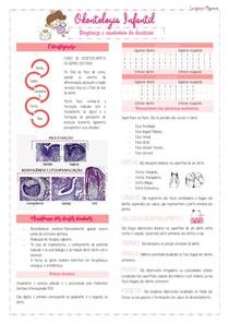 Biogênese e anatomia