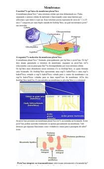Membrana, transporte celular e sinalização.