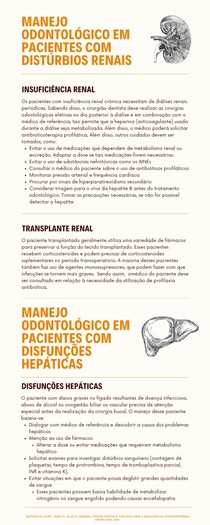 Manejo odontológico em pacientes com distúrbios renais