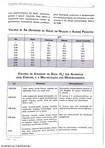 Valores de pH dos alimentos e Aa