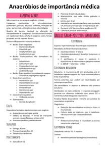 ANAERÓBIOS DE IMPORTANCIA MÉDICA