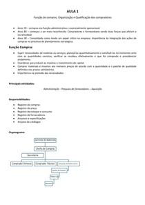 Resumo Aulas 1 - 9