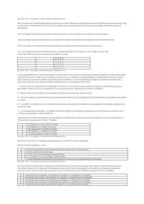 APOL NOTA 100 Psicologia e comportamento organizacional- ANO 2020