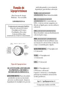 Função de Lipoproteinas