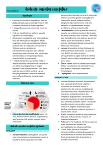 Acidente vascular encefálico-clínica medica
