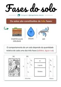 FASES DO SOLO + ÍNDICES FÍSICOS