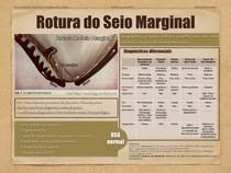 Rotura do seio marginal