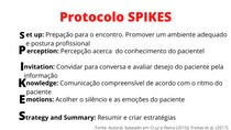 Protocolo SPIKES