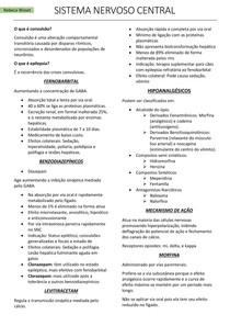 Farmacologia Veterinária - Sistema Nervoso Central