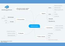 Mapa Mental: Amoxicilina (Resumão da Aprovação)