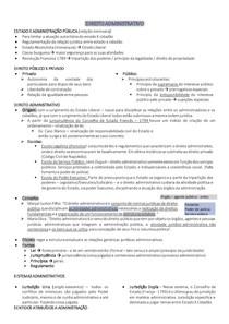 Direito Administrativo - conceito principios estrutura poder