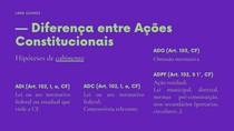 DIFERENÇA ENTRE AÇÕES CONSTITUCIONAIS (MAPA MENTAL)