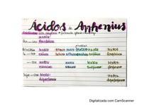 Resumo manual - Ácido de Arrhenius