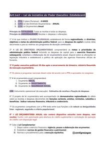 Resumo Artigo 165 da CF/88 Leis Orçamentárias  - Concurso