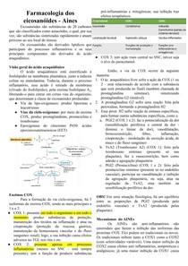 Farmacologia dos eicosanóides - Aines