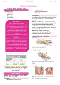 Abdome inflamatório