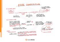 Processo Legislativo: fase constitutiva e fase complementar - Mapa Mental
