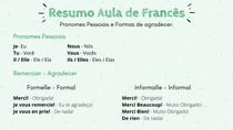 Francês Básico - Aula 2