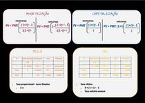 Fórmulas 2º bimestre | Matemática Financeira