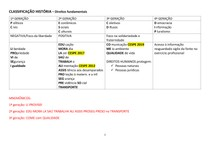 3 CLASSIFICAÇÃO HISTÓRIA - PRINCÍPIOS - OBJETIVOS- RELAÇÕES INTERNACIONAIS