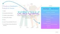 Mapa Mental - SERVQUAL   7 pecados no atendimento e prestação de serviços