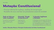 MUTAÇÃO CONSTITUCIONAL (MAPA MENTAL)