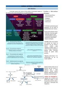 Doença arterial coronariana/Síndrome arterial coronariana