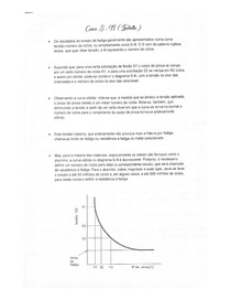 Curva S/N de Resistência dos Materiais I