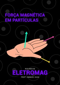 Força Magnética em Partículas