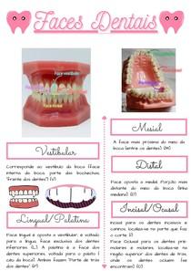 Faces dentais
