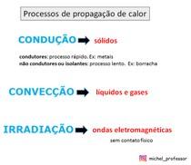 Processos de progagação do calor