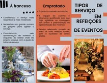 Tipos de serviços de refeiçoes em eventos