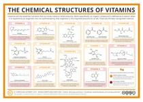 Estrutura das vitaminas