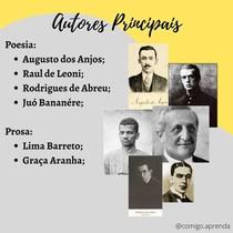 pré-modernismo -autores