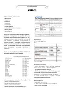 Aditivos, Sistema Digestório de Aves e Suínos - NUTRIÇÃO ANIMAL 2